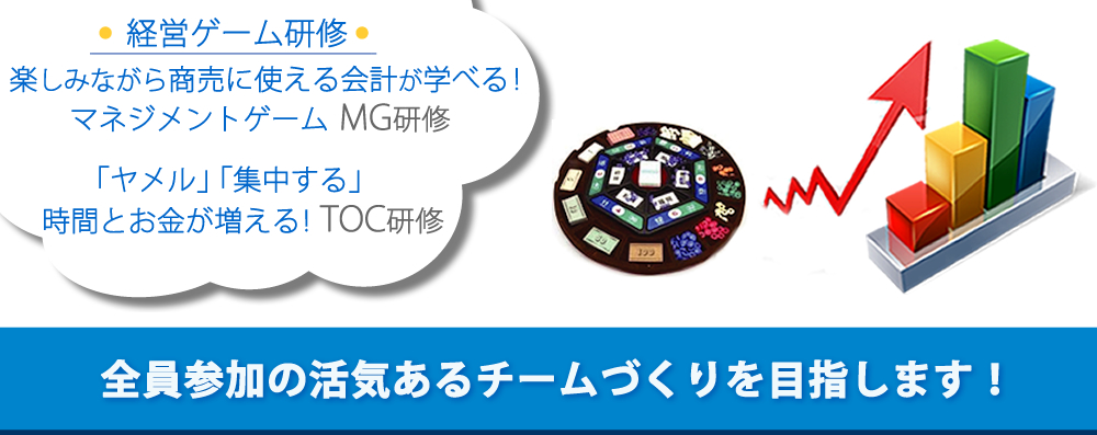 MG研修,マネジメントゲーム研修,TOC研修