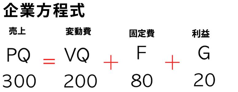 MQ会計 企業方程式 STRACK