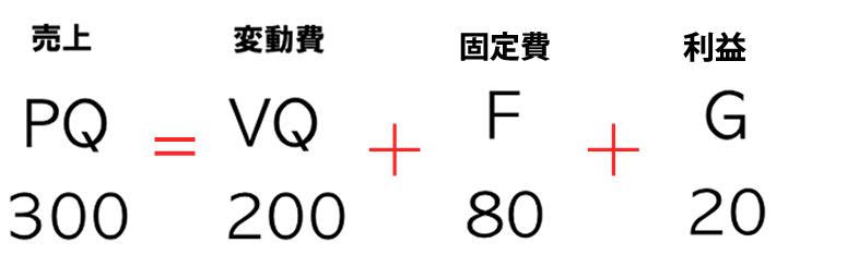 企業方程式 MQ会計 STRACK MG マネジメントゲーム