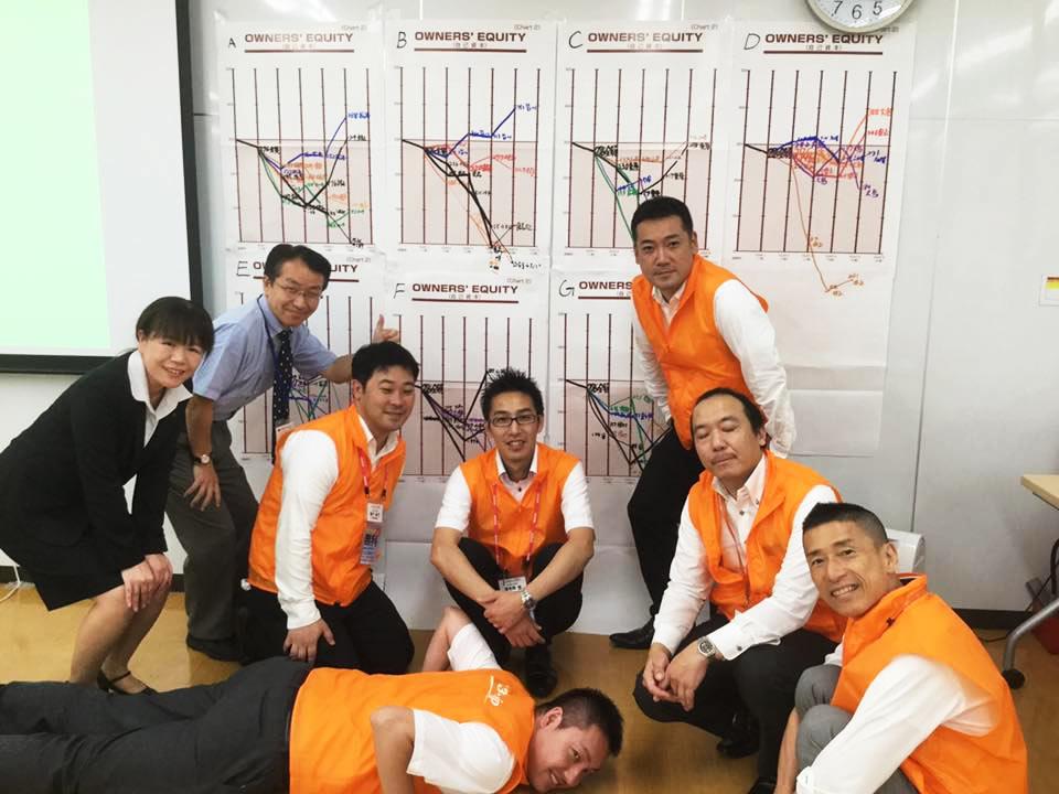 武蔵野マネジメントゲーム画像