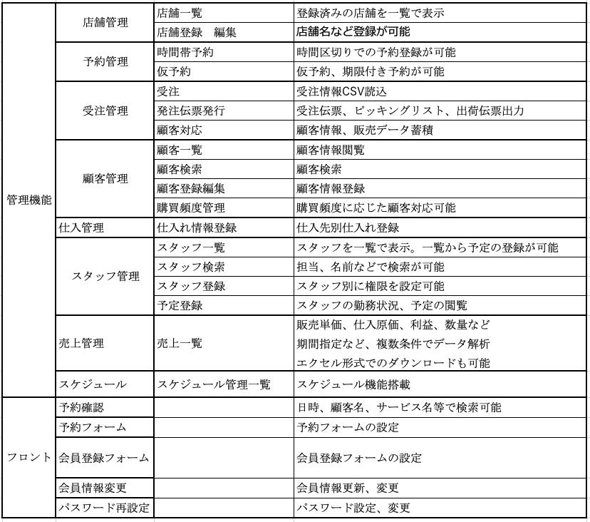 スクリーンショット 2018-10-10 20.43.14